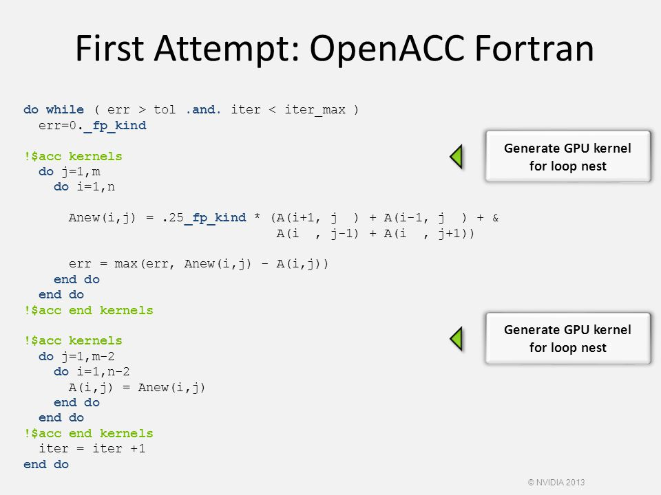 First Attempt: OpenACC Fortran do while ( err > tol.and.