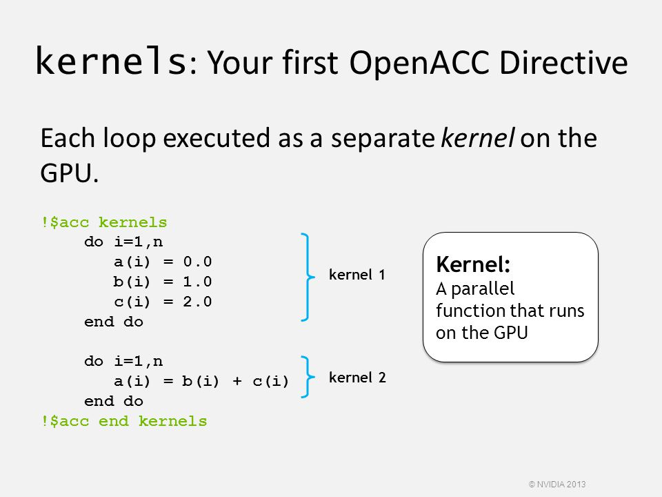 kernels : Your first OpenACC Directive Each loop executed as a separate kernel on the GPU.