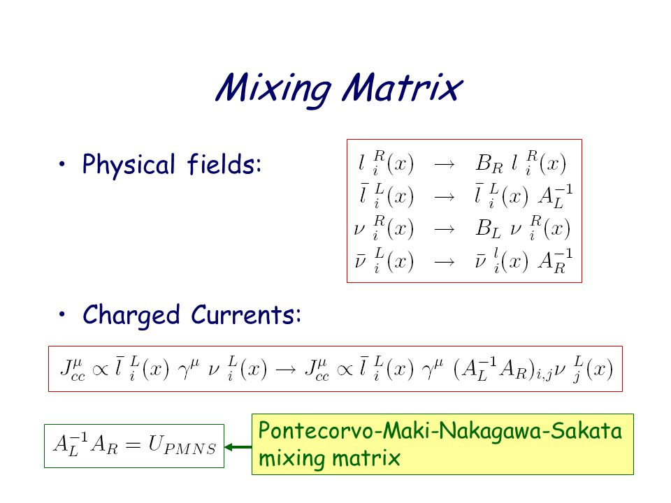 Mixing Matrix Physical fields: Charged Currents: Pontecorvo-Maki-Nakagawa-Sakata mixing matrix