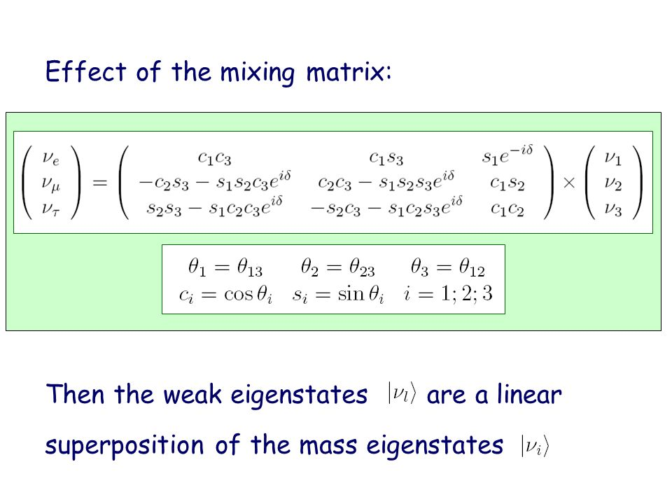 Effect of the mixing matrix: Then the weak eigenstatesare a linear superposition of the mass eigenstates