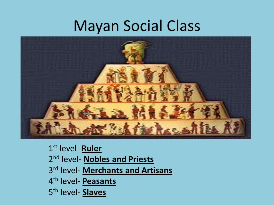 Mayan Social Class 1 st level- Ruler 2 nd level- Nobles and Priests 3 rd level- Merchants and Artisans 4 th level- Peasants 5 th level- Slaves