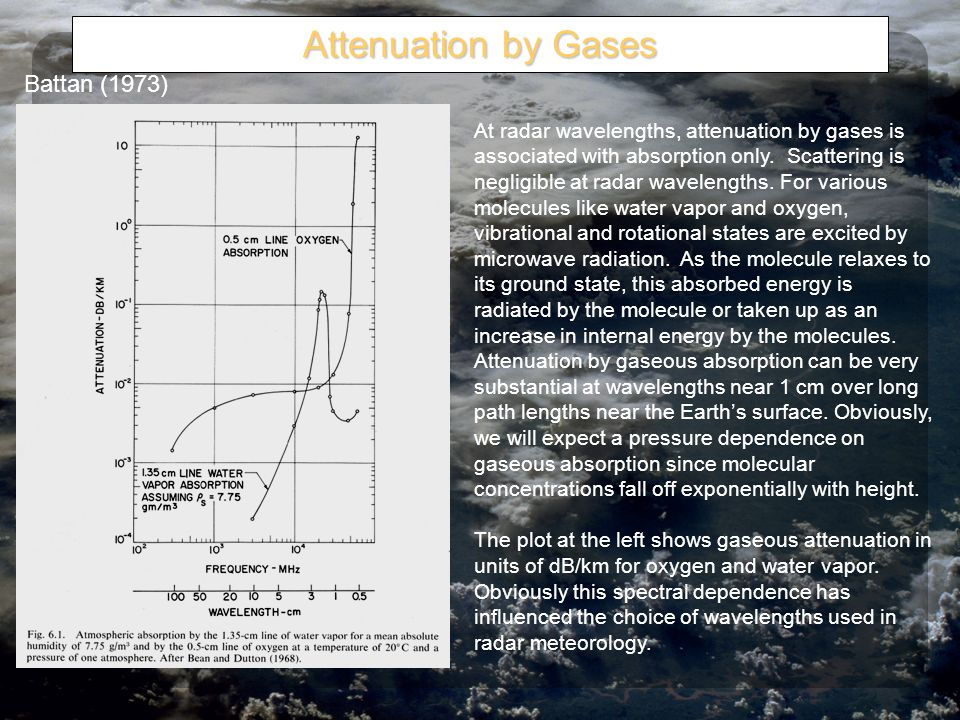 Attenuation by Gases Battan (1973) At radar wavelengths, attenuation by gases is associated with absorption only.