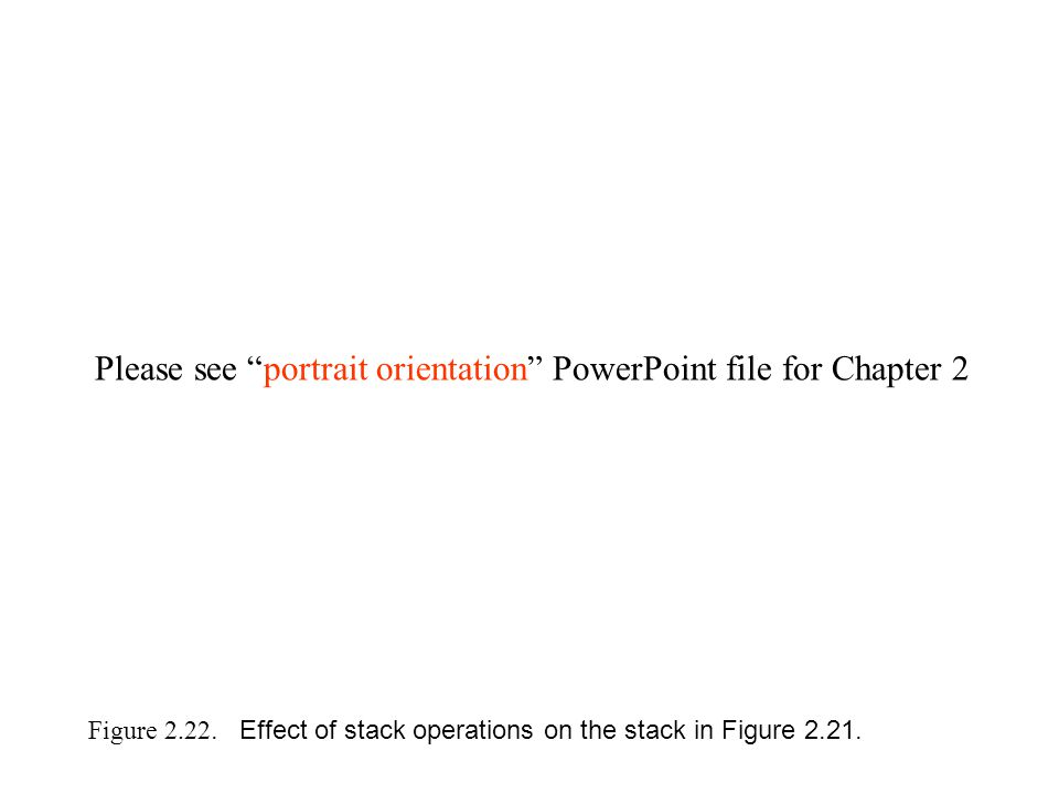 Figure 2.22. Effect of stack operations on the stack in Figure 2.21.