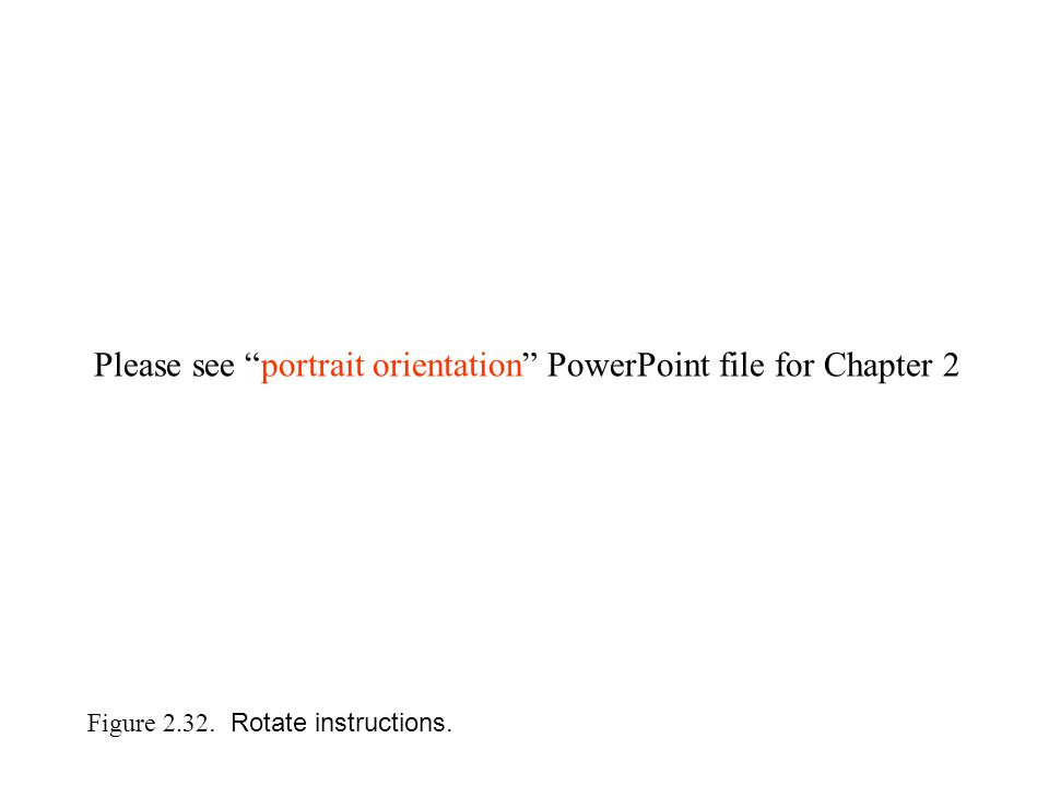 Figure 2.32. Rotate instructions. Please see portrait orientation PowerPoint file for Chapter 2