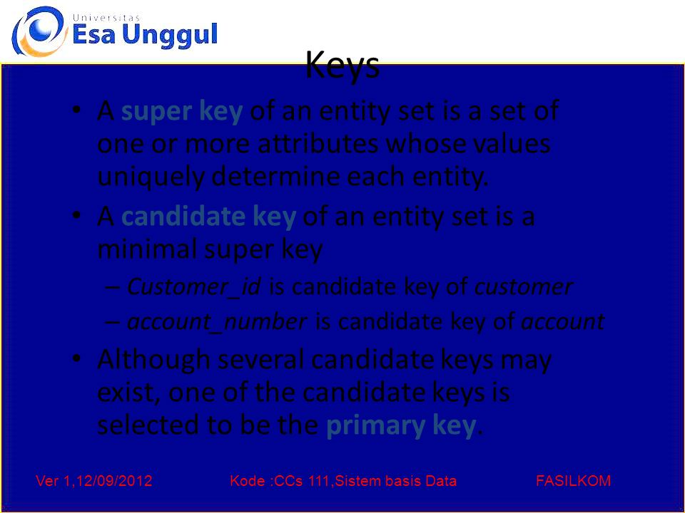 Ver 1,12/09/2012Kode :CCs 111,Sistem basis DataFASILKOM Keys A super key of an entity set is a set of one or more attributes whose values uniquely determine each entity.