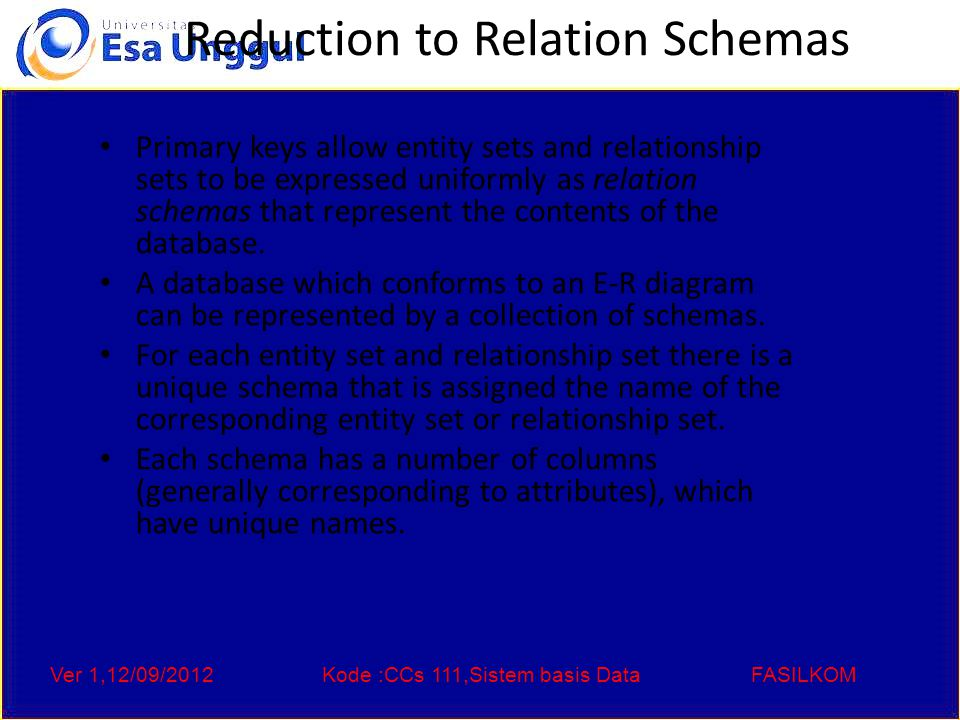 Ver 1,12/09/2012Kode :CCs 111,Sistem basis DataFASILKOM Reduction to Relation Schemas Primary keys allow entity sets and relationship sets to be expressed uniformly as relation schemas that represent the contents of the database.