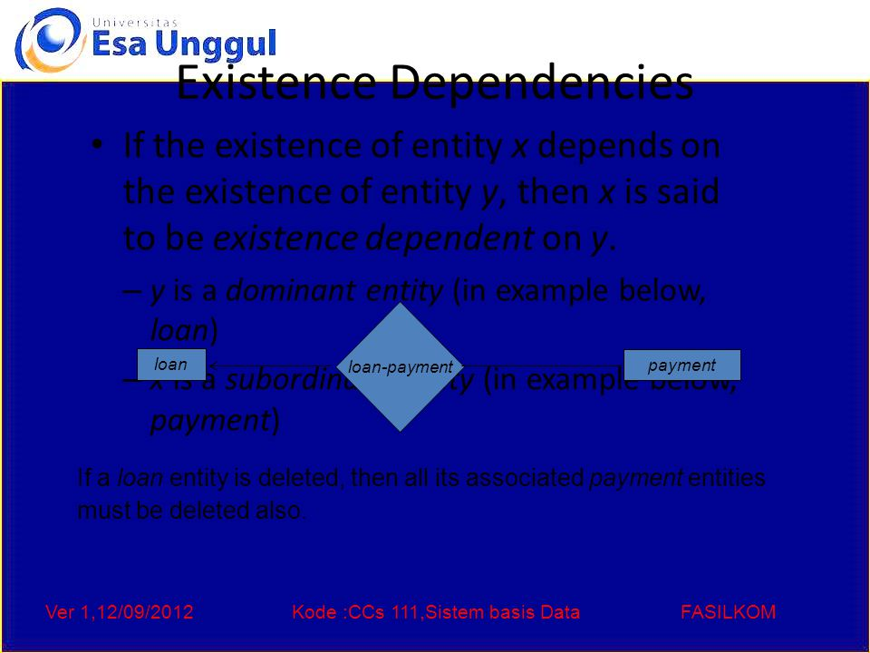 Ver 1,12/09/2012Kode :CCs 111,Sistem basis DataFASILKOM Existence Dependencies If the existence of entity x depends on the existence of entity y, then x is said to be existence dependent on y.