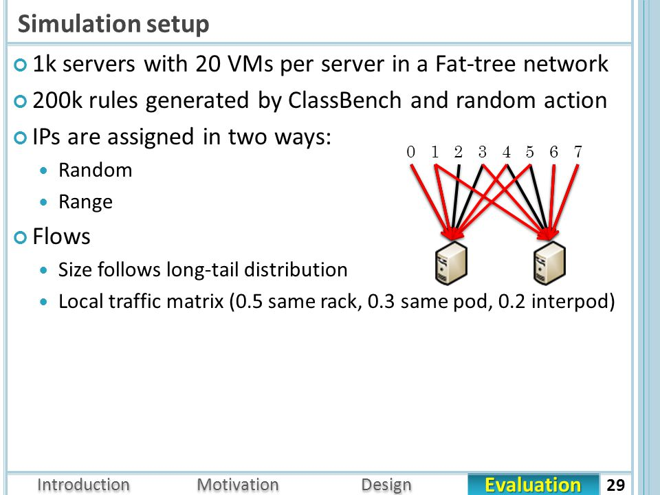 Evaluation Introduction Motivation Design Simulation setup 1k servers with 20 VMs per server in a Fat-tree network 200k rules generated by ClassBench and random action IPs are assigned in two ways: Random Range Flows Size follows long-tail distribution Local traffic matrix (0.5 same rack, 0.3 same pod, 0.2 interpod) 29 01234567