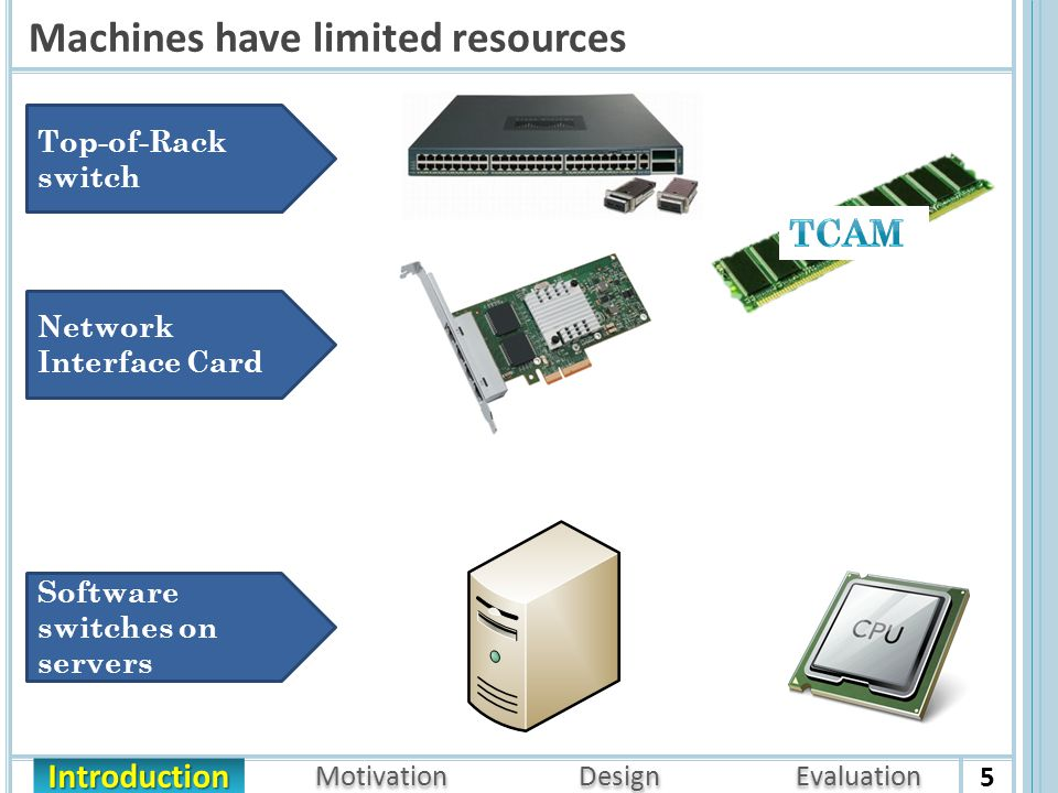 Motivation Design Evaluation Introduction Machines have limited resources 5 Top-of-Rack switch Network Interface Card Software switches on servers