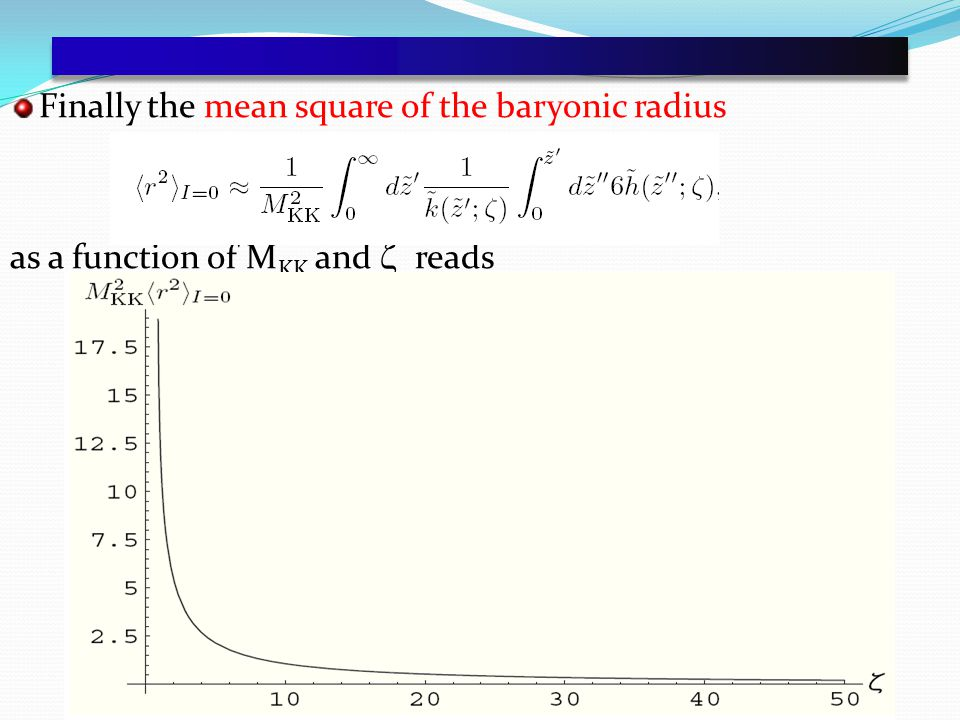 Finally the mean square of the baryonic radius as a function of M KK and  reads