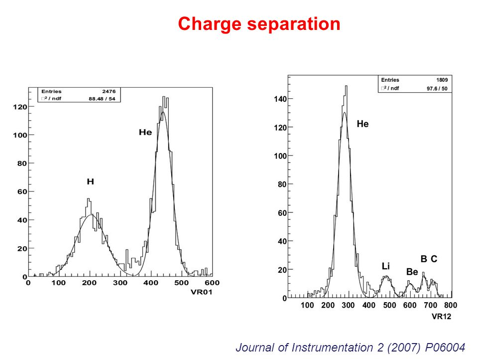 Charge separation Journal of Instrumentation 2 (2007) P06004
