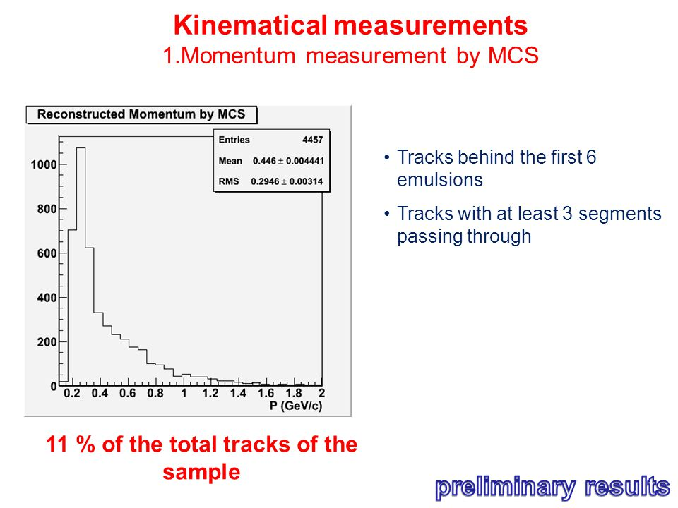11 % of the total tracks of the sample Tracks behind the first 6 emulsions Tracks with at least 3 segments passing through Kinematical measurements 1.Momentum measurement by MCS