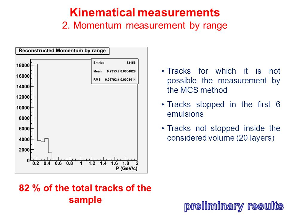 82 % of the total tracks of the sample Tracks for which it is not possible the measurement by the MCS method Tracks stopped in the first 6 emulsions Tracks not stopped inside the considered volume (20 layers) Kinematical measurements 2.