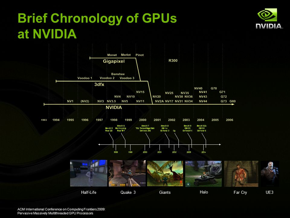 Pervasive Massively Multithreaded GPU Processors Michael C  Shebanow