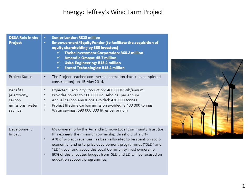 Energy: Jeffrey's Wind Farm Project 19 DBSA Role in the Project Senior Lender: R825 million Empowerment/Equity Funder (to facilitate the acquisition of equity shareholding by BEE Investors) Thebe Investment Corporation: R68.2 million Amandla Omoya: 45.7 million Usizo Engineering: R15.2 million Enzani Technologies: R15.2 million Project Status The Project reached commercial operation date (i.e.