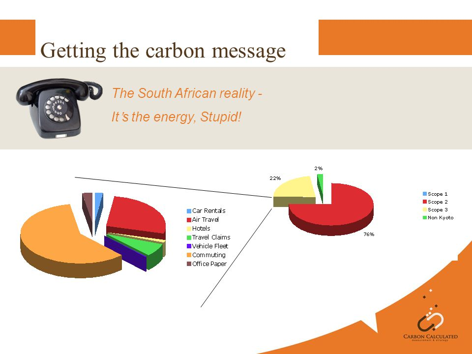 Getting the carbon message The South African reality - It's the energy, Stupid!