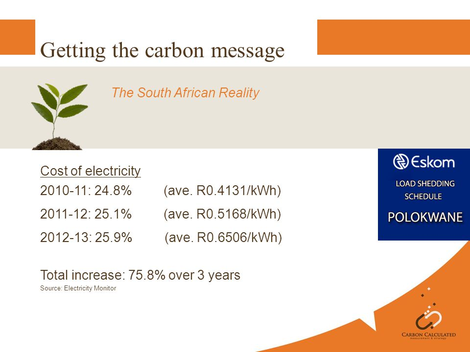 Getting the carbon message Cost of electricity The South African Reality 2010-11: 24.8% (ave.