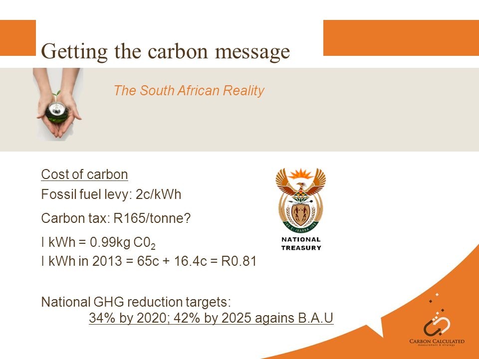 Getting the carbon message The South African Reality Cost of carbon Fossil fuel levy: 2c/kWh Carbon tax: R165/tonne.