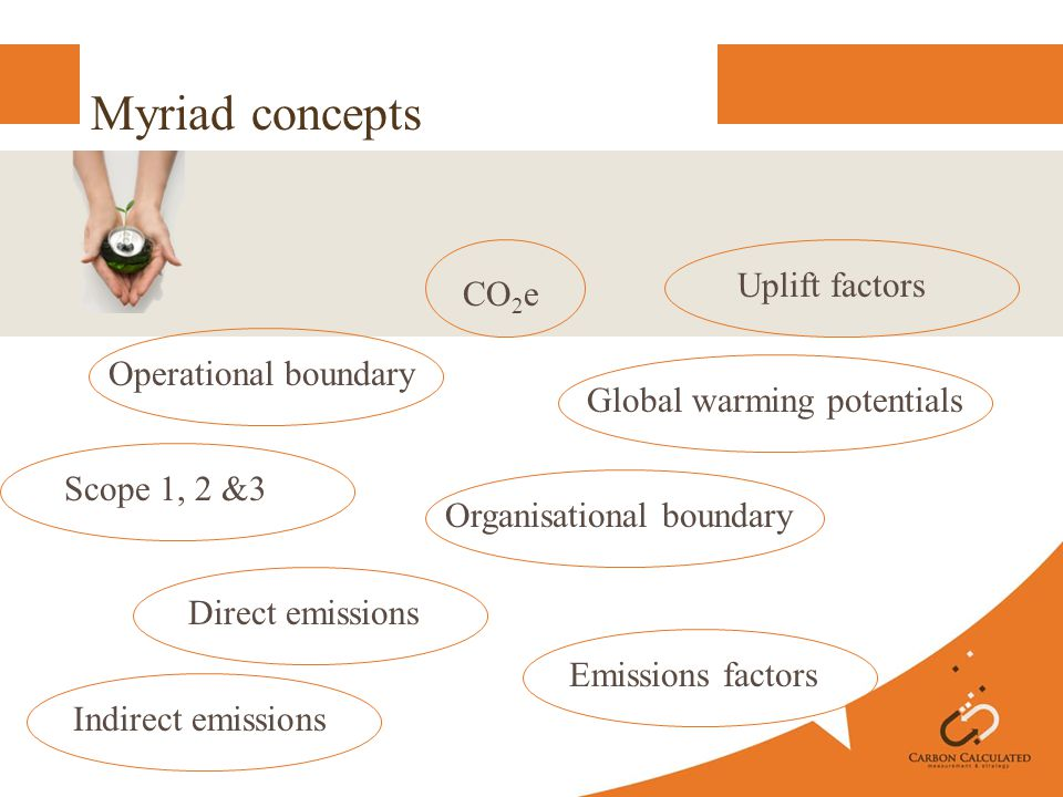 Myriad concepts Operational boundary Organisational boundary Indirect emissions Direct emissions Scope 1, 2 &3 Emissions factors Global warming potentials CO 2 e Uplift factors