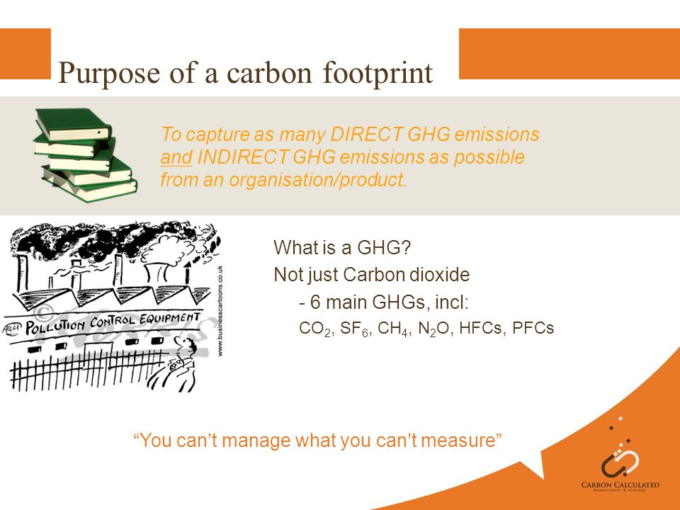 Purpose of a carbon footprint What is a GHG.