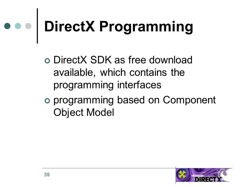 Multimedia Seminar DirectX – use und concepts  2 structure
