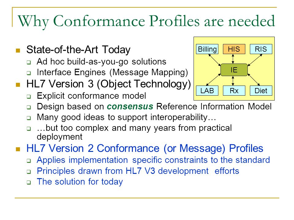 Why Conformance Profiles are needed State-of-the-Art Today  Ad hoc build-as-you-go solutions  Interface Engines (Message Mapping) HL7 Version 3 (Object Technology)  Explicit conformance model  Design based on consensus Reference Information Model  Many good ideas to support interoperability…  …but too complex and many years from practical deployment HL7 Version 2 Conformance (or Message) Profiles  Applies implementation specific constraints to the standard  Principles drawn from HL7 V3 development efforts  The solution for today IE HISBilling DietRxLAB RIS