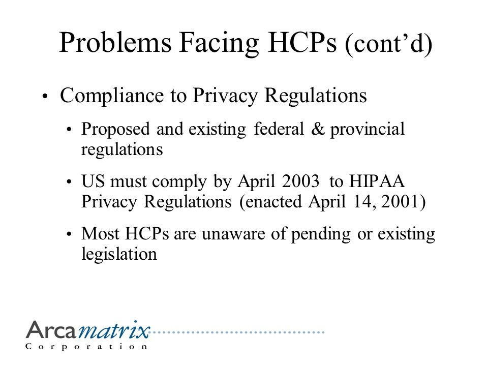 Problems Facing HCPs (cont'd) Compliance to Privacy Regulations Proposed and existing federal & provincial regulations US must comply by April 2003 to HIPAA Privacy Regulations (enacted April 14, 2001) Most HCPs are unaware of pending or existing legislation
