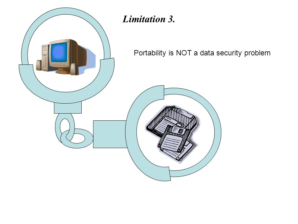 Limitation 3. Portability is NOT a data security problem