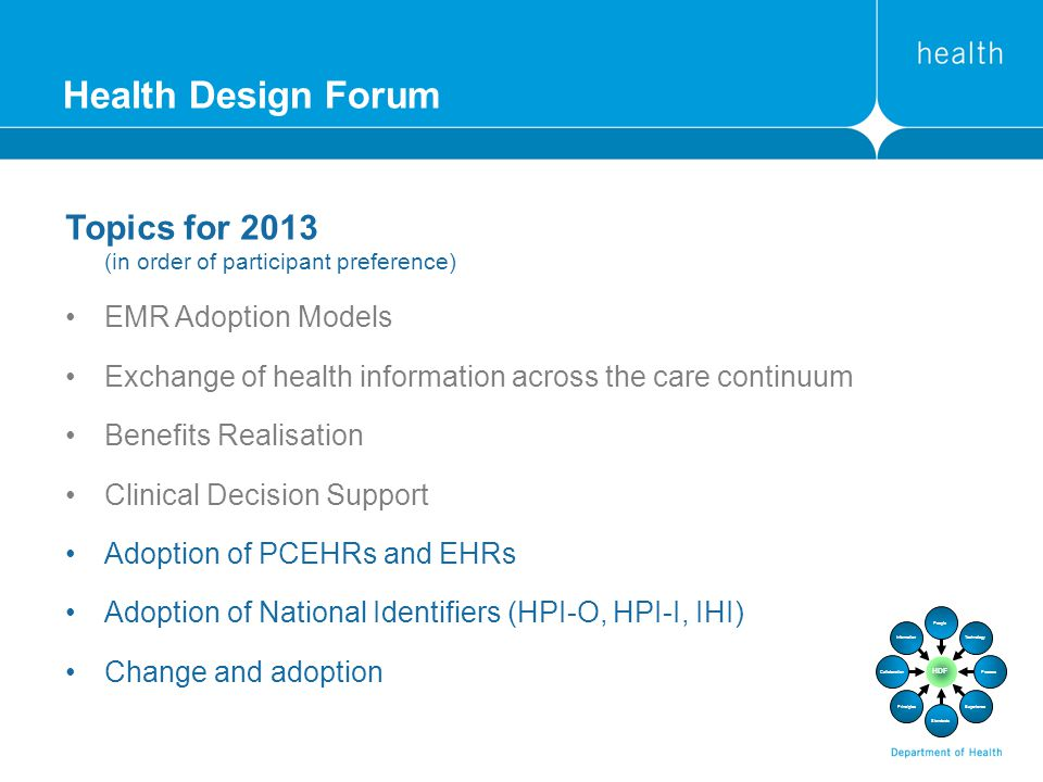Health Design Forum Topics for 2013 (in order of participant preference) EMR Adoption Models Exchange of health information across the care continuum Benefits Realisation Clinical Decision Support Adoption of PCEHRs and EHRs Adoption of National Identifiers (HPI-O, HPI-I, IHI) Change and adoption Information Collaboration Principles Standards Experience Process Technology People HDF