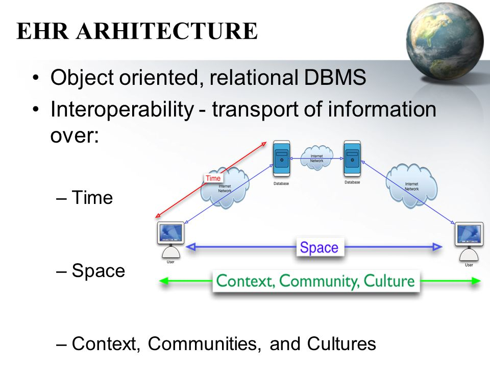 EHR ARHITECTURE Object oriented, relational DBMS Interoperability - transport of information over: –Time –Space –Context, Communities, and Cultures