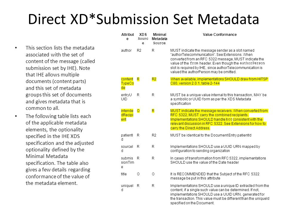 Direct XD*Submission Set Metadata This section lists the metadata associated with the set of content of the message (called submission set by IHE).