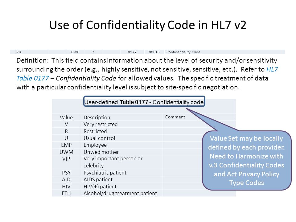 Use of Confidentiality Code in HL7 v2 28 CWEO Confidentiality Code User-defined Table Confidentiality code ValueDescription Comment VVery restricted RRestricted UUsual control EMPEmployee UWMUnwed mother VIPVery important person or celebrity PSYPsychiatric patient AIDAIDS patient HIVHIV(+) patient ETHAlcohol/drug treatment patient Definition: This field contains information about the level of security and/or sensitivity surrounding the order (e.g., highly sensitive, not sensitive, sensitive, etc.).