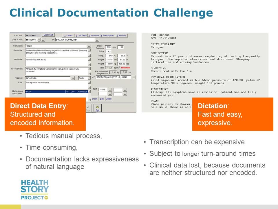 Clinical Documentation Challenge Tedious manual process, Time-consuming, Documentation lacks expressiveness of natural language Transcription can be expensive Subject to longer turn-around times Clinical data lost, because documents are neither structured nor encoded.