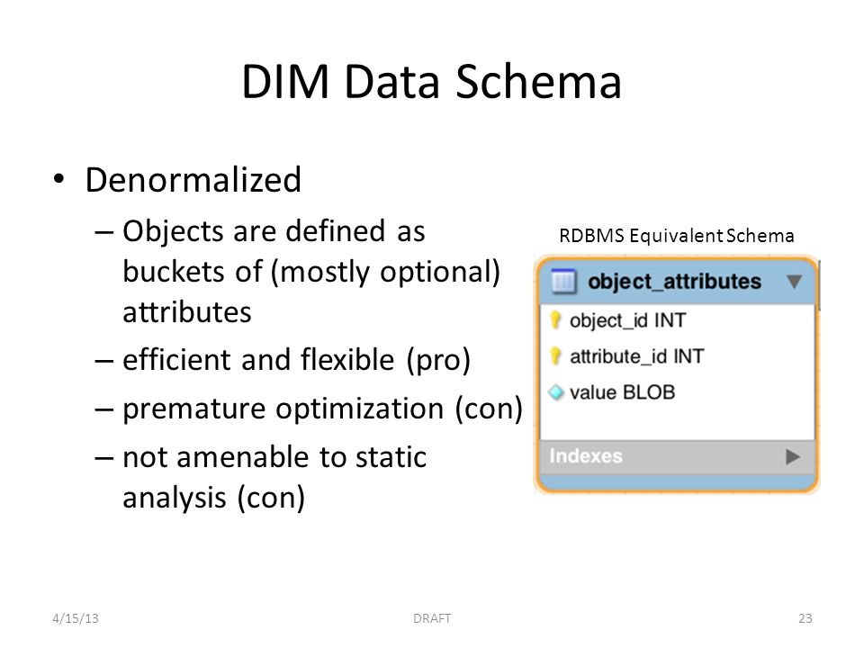 DIM Data Schema Denormalized – Objects are defined as buckets of (mostly optional) attributes – efficient and flexible (pro) – premature optimization (con) – not amenable to static analysis (con) RDBMS Equivalent Schema 4/15/13DRAFT23