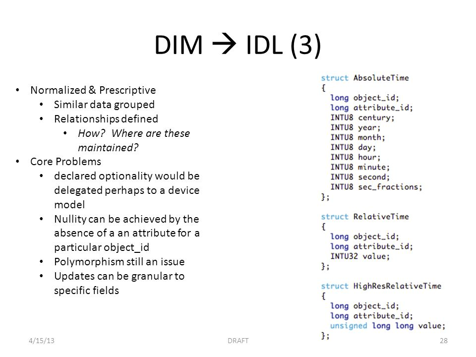 DIM  IDL (3) Normalized & Prescriptive Similar data grouped Relationships defined How.