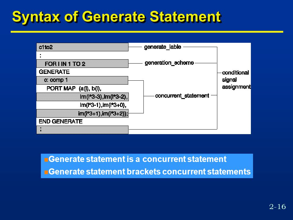 2-16 Syntax of Generate Statement n Generate statement is a concurrent statement n Generate statement brackets concurrent statements