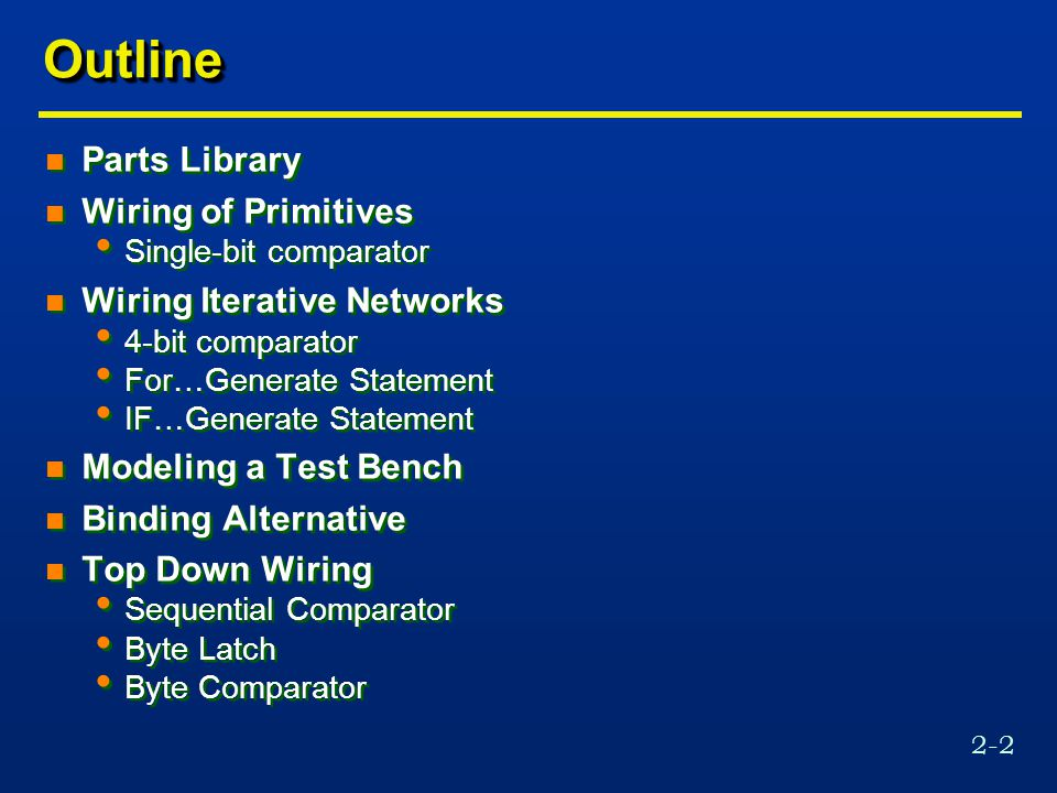 2-2 OutlineOutline n Parts Library n Wiring of Primitives Single-bit comparator n Wiring Iterative Networks 4-bit comparator For…Generate Statement IF…Generate Statement n Modeling a Test Bench n Binding Alternative n Top Down Wiring Sequential Comparator Byte Latch Byte Comparator n Parts Library n Wiring of Primitives Single-bit comparator n Wiring Iterative Networks 4-bit comparator For…Generate Statement IF…Generate Statement n Modeling a Test Bench n Binding Alternative n Top Down Wiring Sequential Comparator Byte Latch Byte Comparator