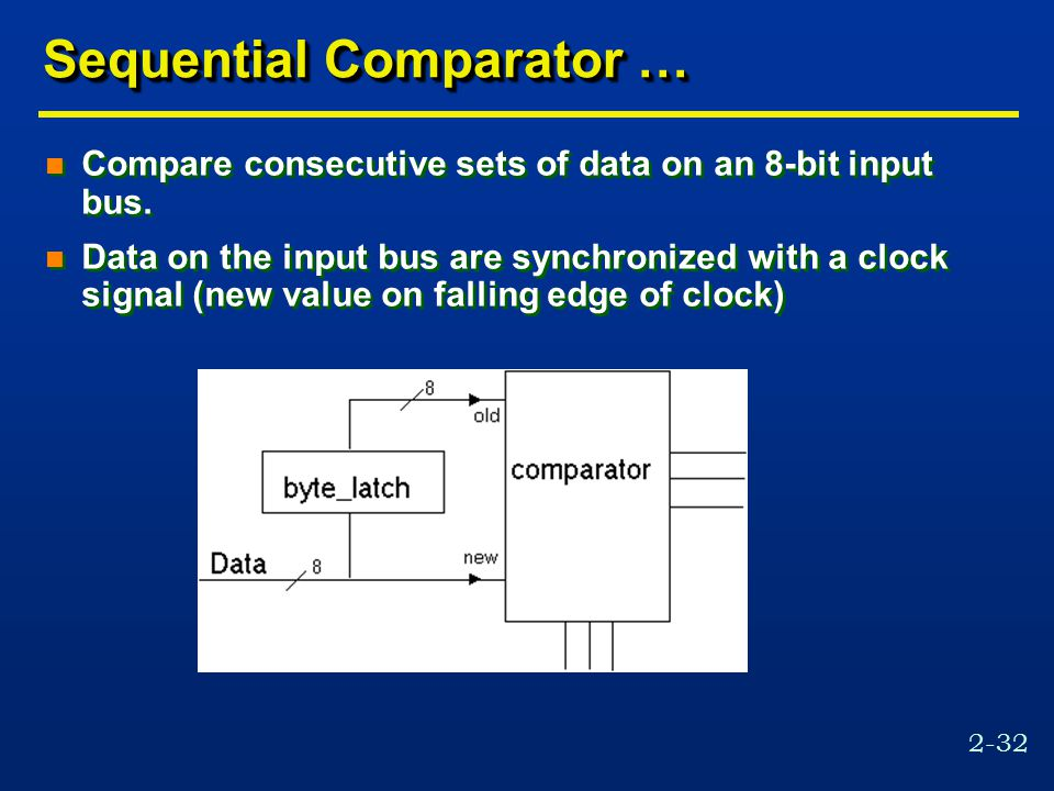 2-32 Sequential Comparator … n Compare consecutive sets of data on an 8-bit input bus.