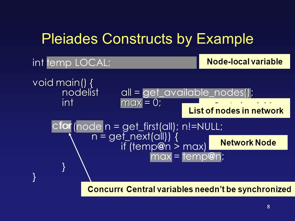 8 Pleiades Constructs by Example int temp LOCAL; void main() { nodelist all = (); nodelist all = get_available_nodes(); int max = 0; int max = 0; (node n = get_first(all); n!=NULL; n = get_next(all)) { if (temp @ n > max) max = temp @ n; } Node-local variable Central variable List of nodes in network Network Node Access node-local variables declaratively for Concurrent-for loop cfor Central variables needn't be synchronized