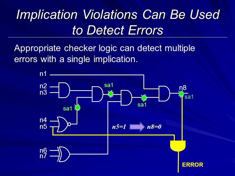 Implication Violations Can Be Used to Detect Errors ERROR n1 n2 n3 n4 n5 n6 n7 n8 n5=1 n8=0 Appropriate checker logic can detect multiple errors with a single implication.