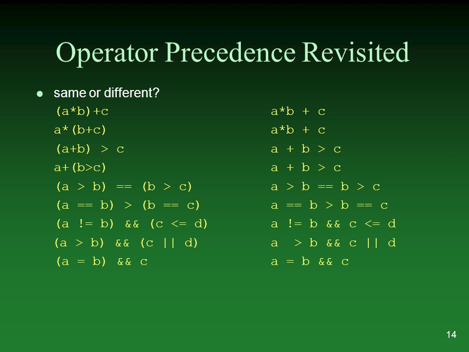 Operator Precedence Revisited l same or different.