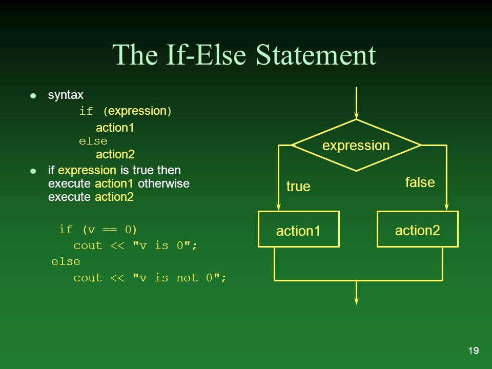 The If-Else Statement l syntax if ( expression ) action1 else action2 l if expression is true then execute action1 otherwise execute action2 if (v == 0) cout << v is 0 ; else cout << v is not 0 ; expression action1 action2 true false 19