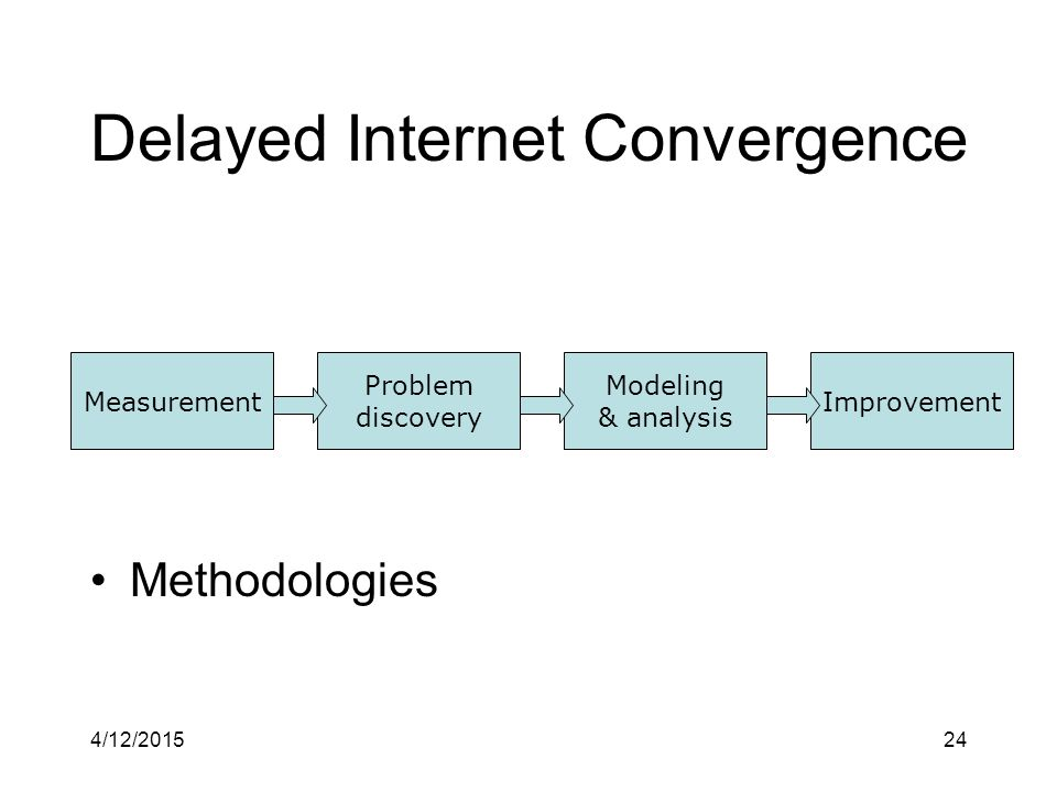 4/12/201524 Delayed Internet Convergence Measurement Problem discovery Modeling & analysis Improvement Methodologies