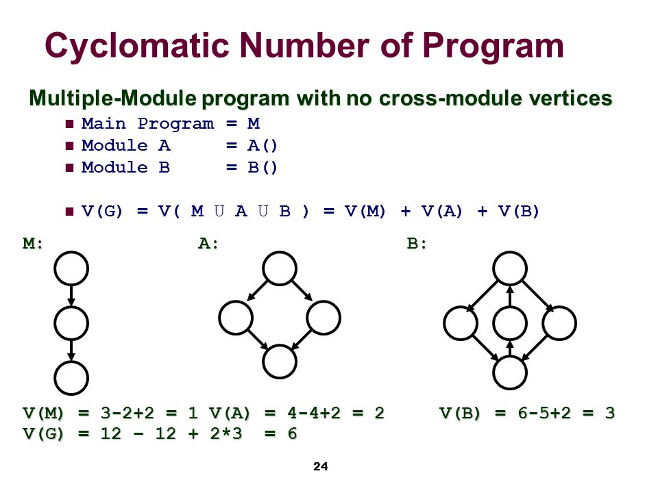 24 Cyclomatic Number of Program Multiple-Module program with no cross-module vertices Main Program= M Module A= A() Module B= B() V(G) = V( M U A U B ) = V(M) + V(A) + V(B) M: A: B: V(M) = 3-2+2 = 1 V(A) = 4-4+2 = 2 V(B) = 6-5+2 = 3 V(G) = 12 – 12 + 2*3 = 6