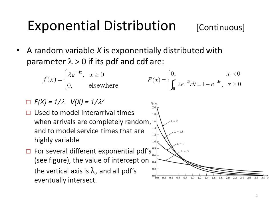 4 Exponential Distribution [Continuous] A random variable X is exponentially distributed with parameter > 0 if its pdf and cdf are:  E(X) = 1/ V(X) = 1/ 2  Used to model interarrival times when arrivals are completely random, and to model service times that are highly variable  For several different exponential pdf's (see figure), the value of intercept on the vertical axis is, and all pdf's eventually intersect.