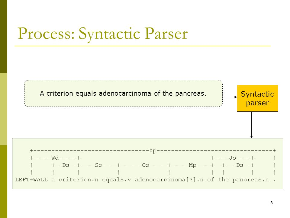 8 Process: Syntactic Parser Syntactic parser A criterion equals adenocarcinoma of the pancreas.
