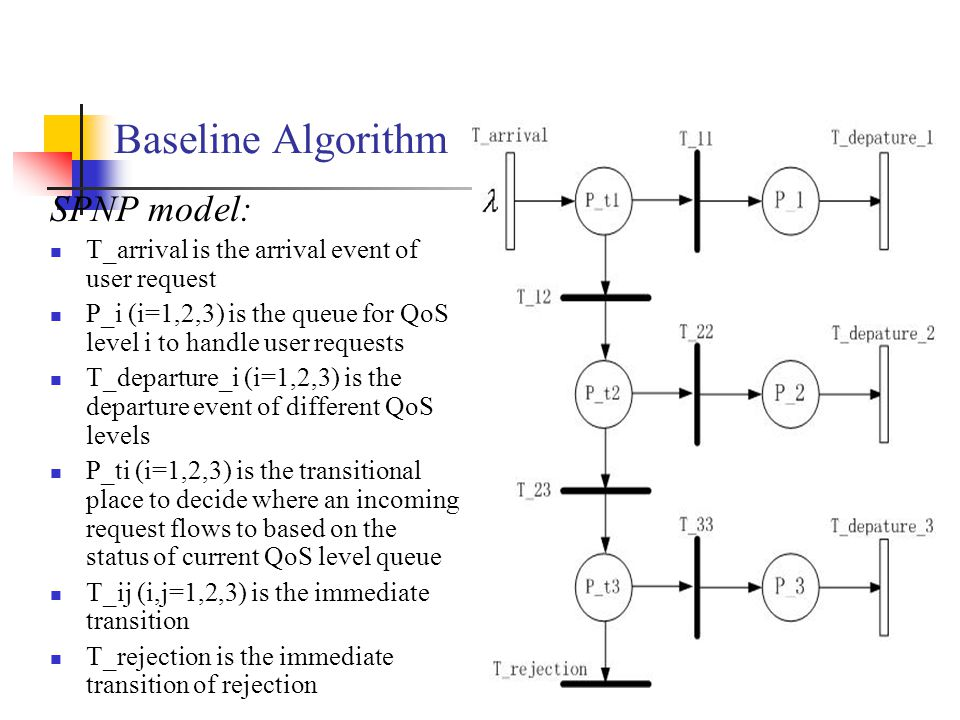 Baseline Algorithm SPNP model: T_arrival is the arrival event of user request P_i (i=1,2,3) is the queue for QoS level i to handle user requests T_departure_i (i=1,2,3) is the departure event of different QoS levels P_ti (i=1,2,3) is the transitional place to decide where an incoming request flows to based on the status of current QoS level queue T_ij (i,j=1,2,3) is the immediate transition T_rejection is the immediate transition of rejection