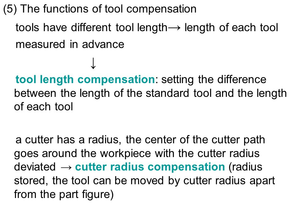 (5) The functions of tool compensation tools have different tool length → length of each tool measured in advance ↓ tool length compensation: setting the difference between the length of the standard tool and the length of each tool a cutter has a radius, the center of the cutter path goes around the workpiece with the cutter radius deviated → cutter radius compensation (radius stored, the tool can be moved by cutter radius apart from the part figure)