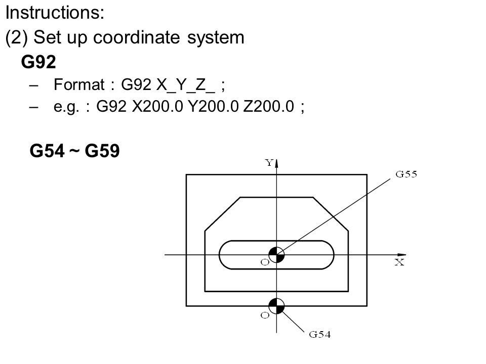 Instructions: (2) Set up coordinate system G92 –Format : G92 X_Y_Z_ ; –e.g.