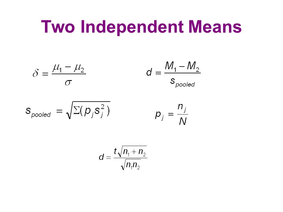 Two Independent Means